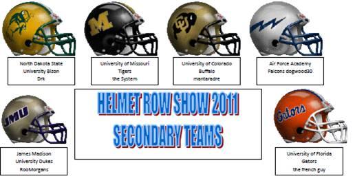 Secondary Teams