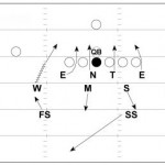 How To Play A Zone In Electric Football by Tony Johnson